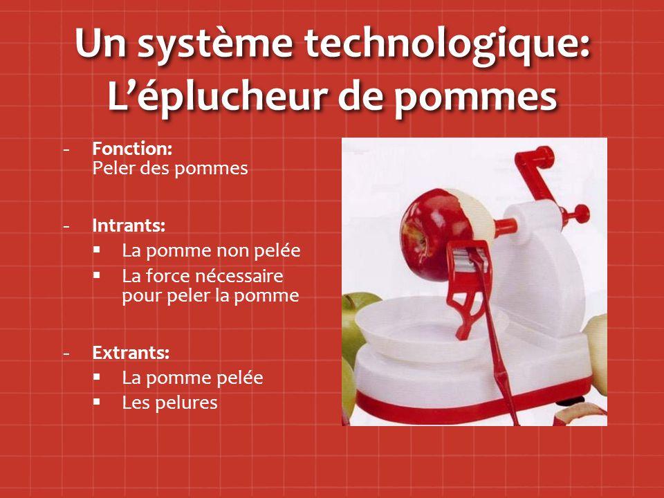 Un système technologique: L'éplucheur de pommes
