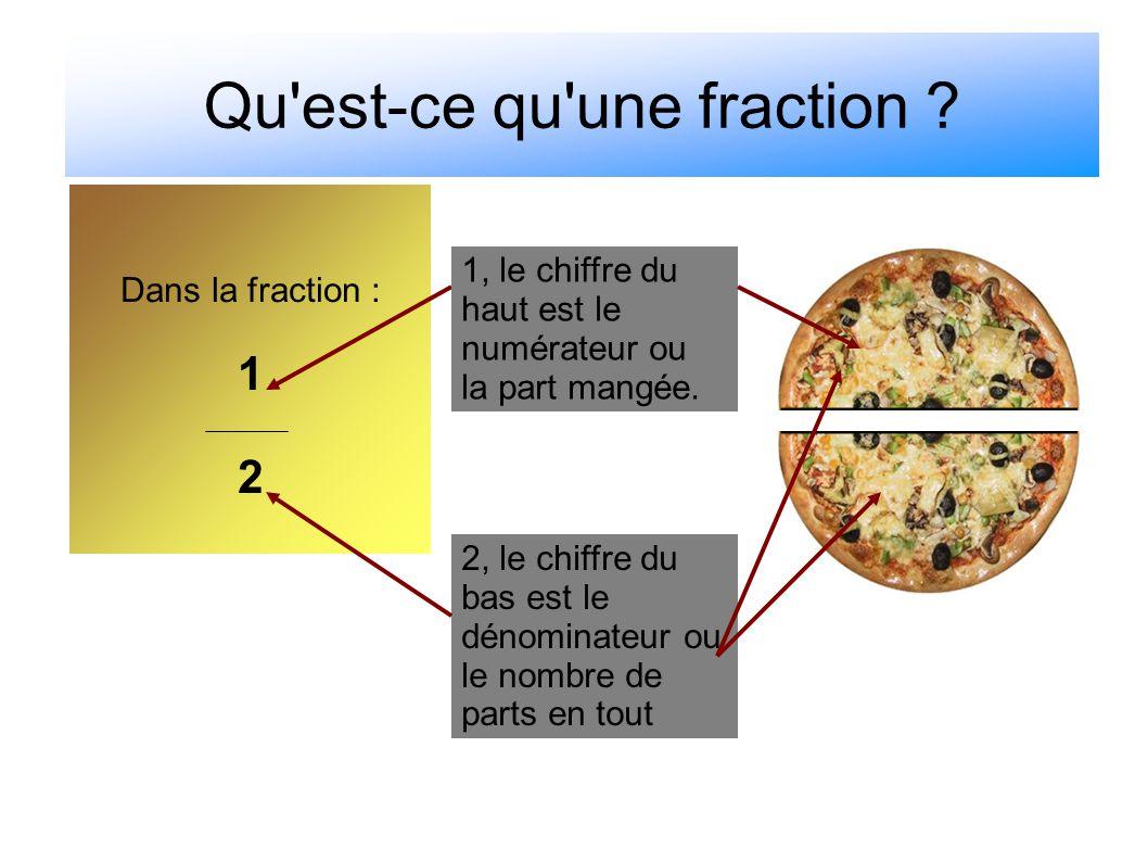 Aujourd 39 hui nous allons apprendre ce que sont des fractions ppt t l c - Qu est ce qu une terrasse ...