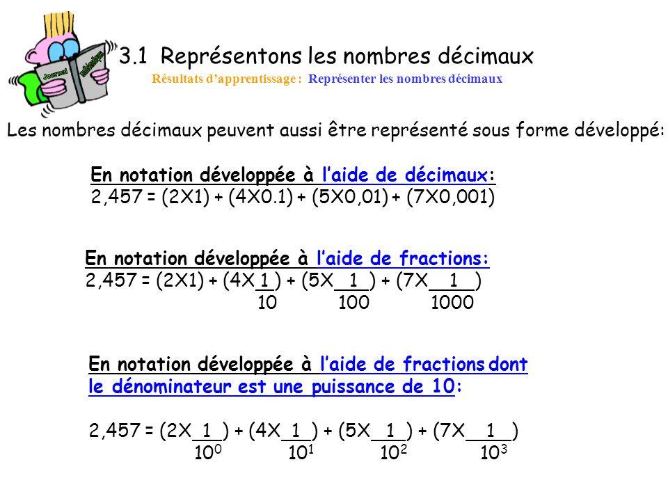 3.1 Représentons les nombres décimaux