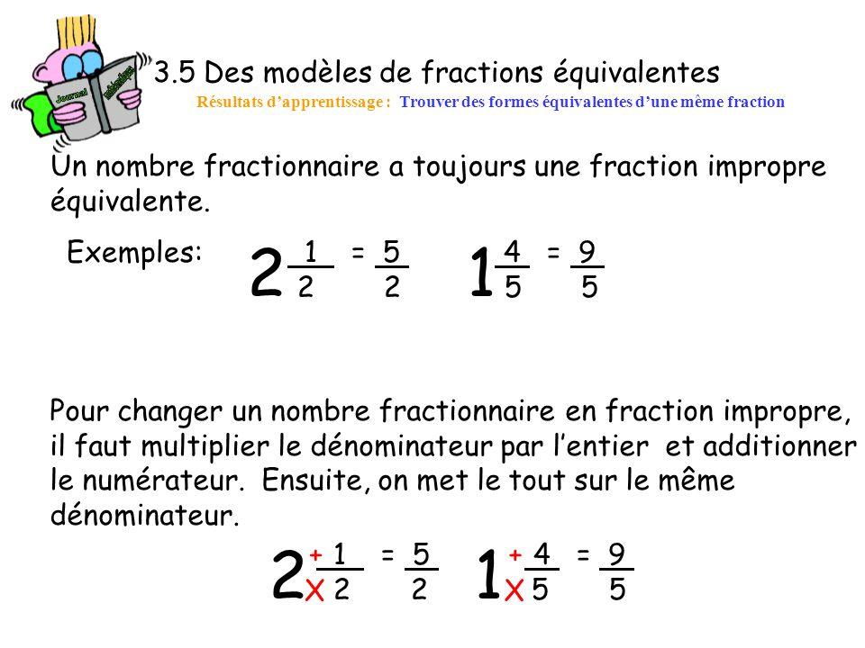 2 1 2 1 3.5 Des modèles de fractions équivalentes