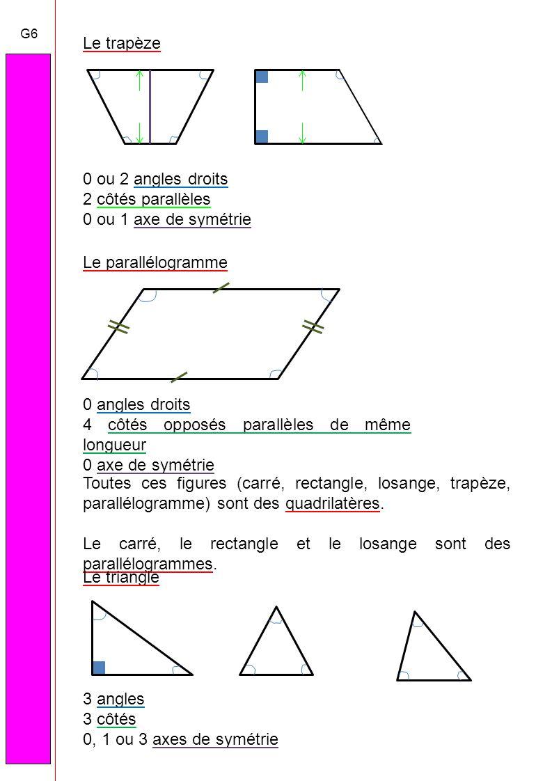 Les figures g om triques ppt video online t l charger - Assembler deux planches angle droit ...