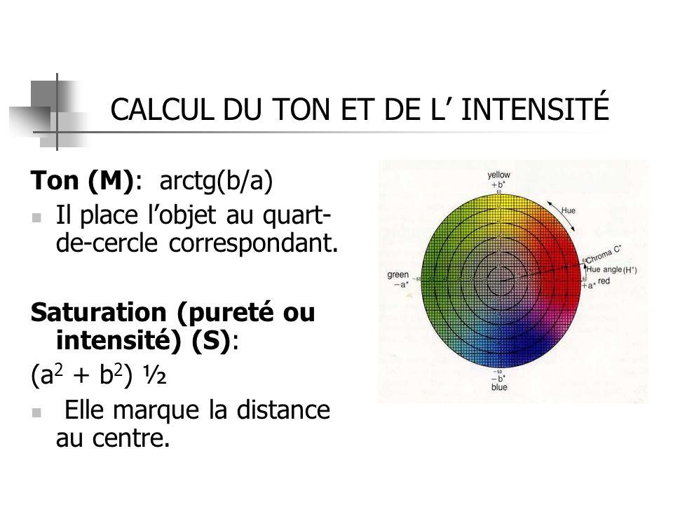 CALCUL DU TON ET DE L' INTENSITÉ