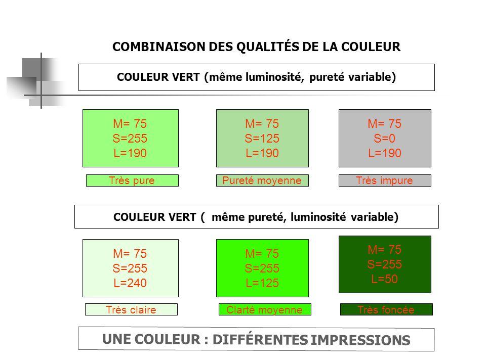 UNE COULEUR : DIFFÉRENTES IMPRESSIONS