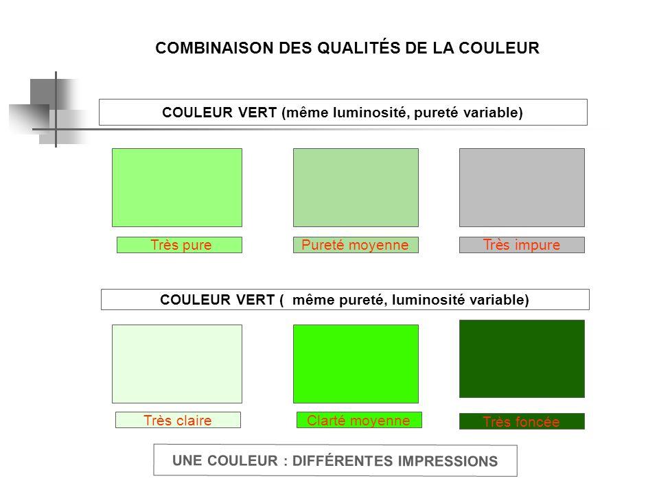 COMBINAISON DES QUALITÉS DE LA COULEUR
