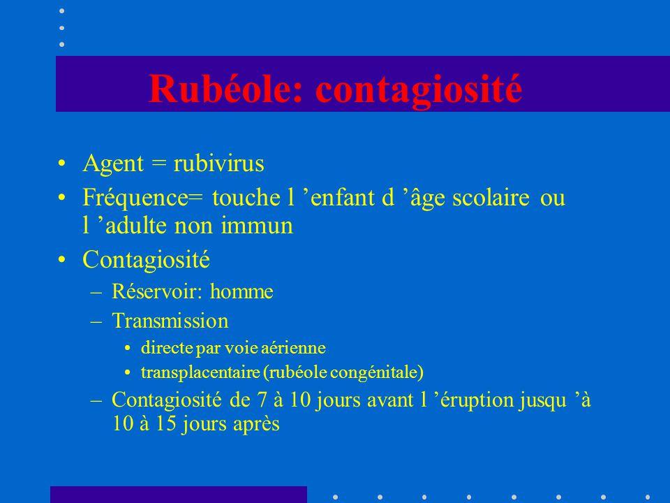 Rubéole: contagiosité