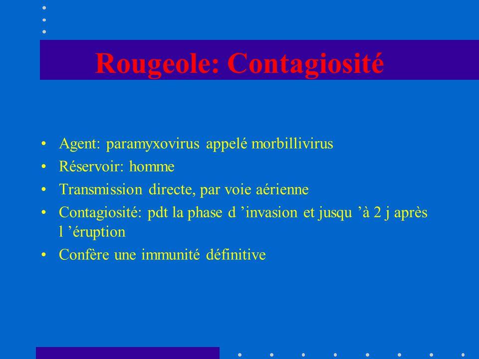 Rougeole: Contagiosité