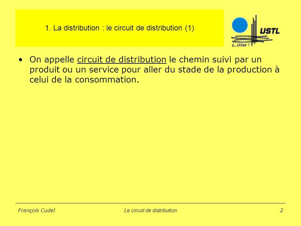 1. La distribution : le circuit de distribution (1)