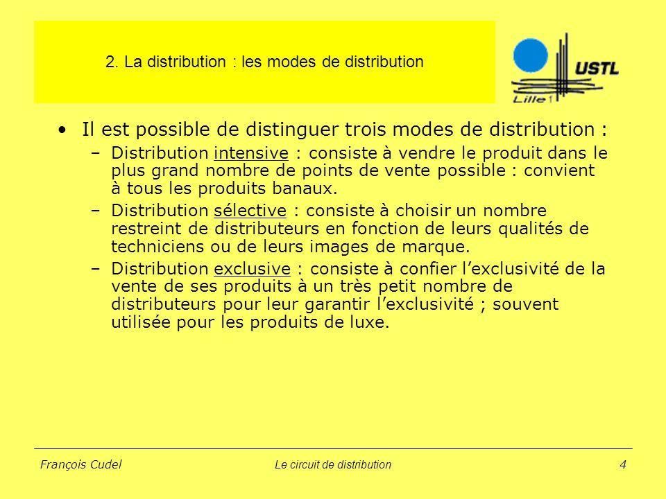 2. La distribution : les modes de distribution