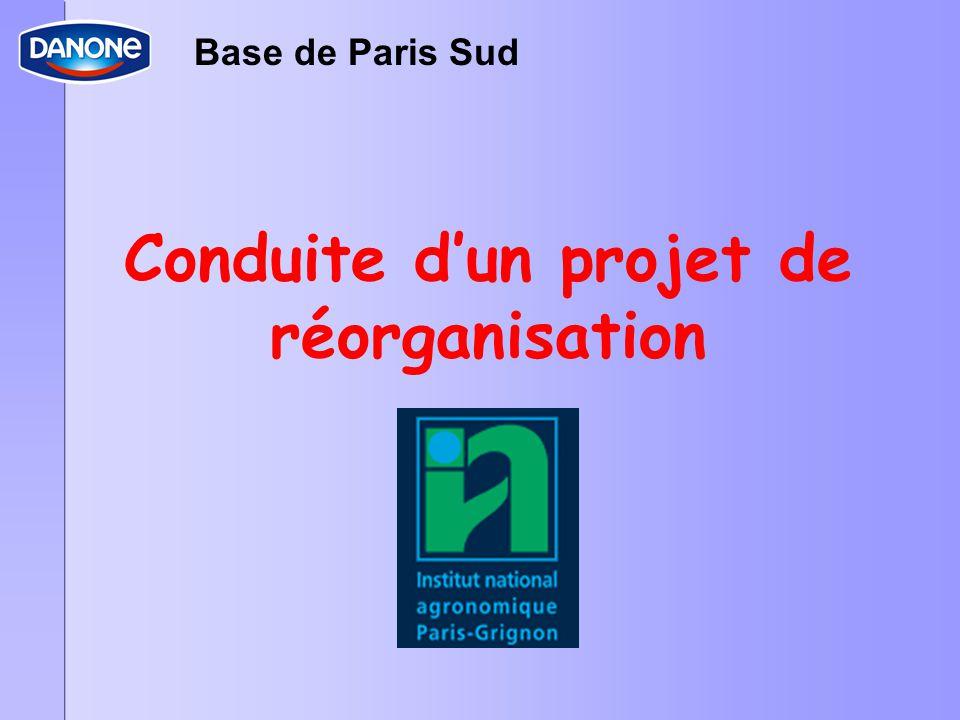 Conduite d'un projet de réorganisation
