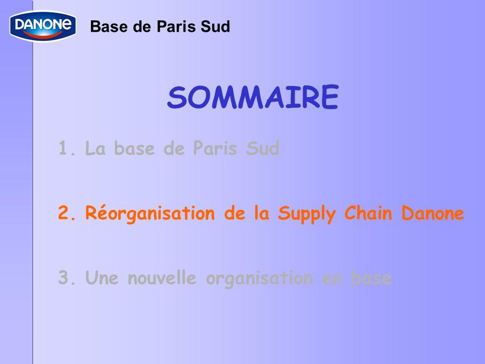 SOMMAIRE 1. La base de Paris Sud