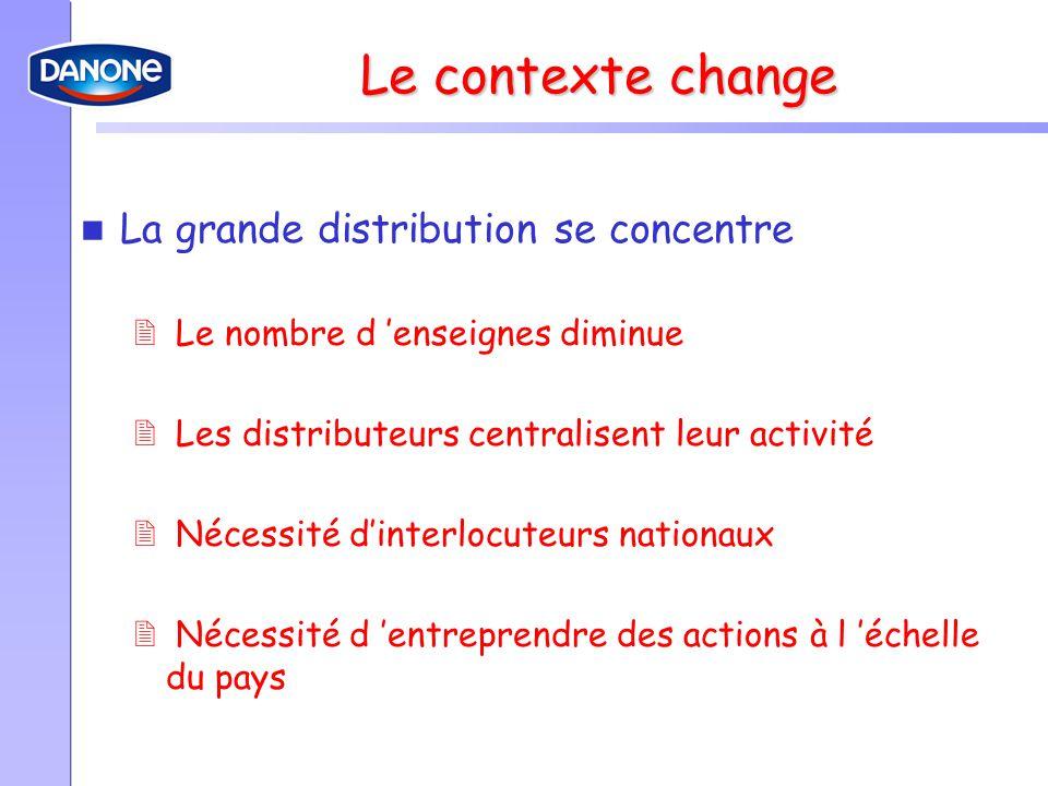 Le contexte change La grande distribution se concentre