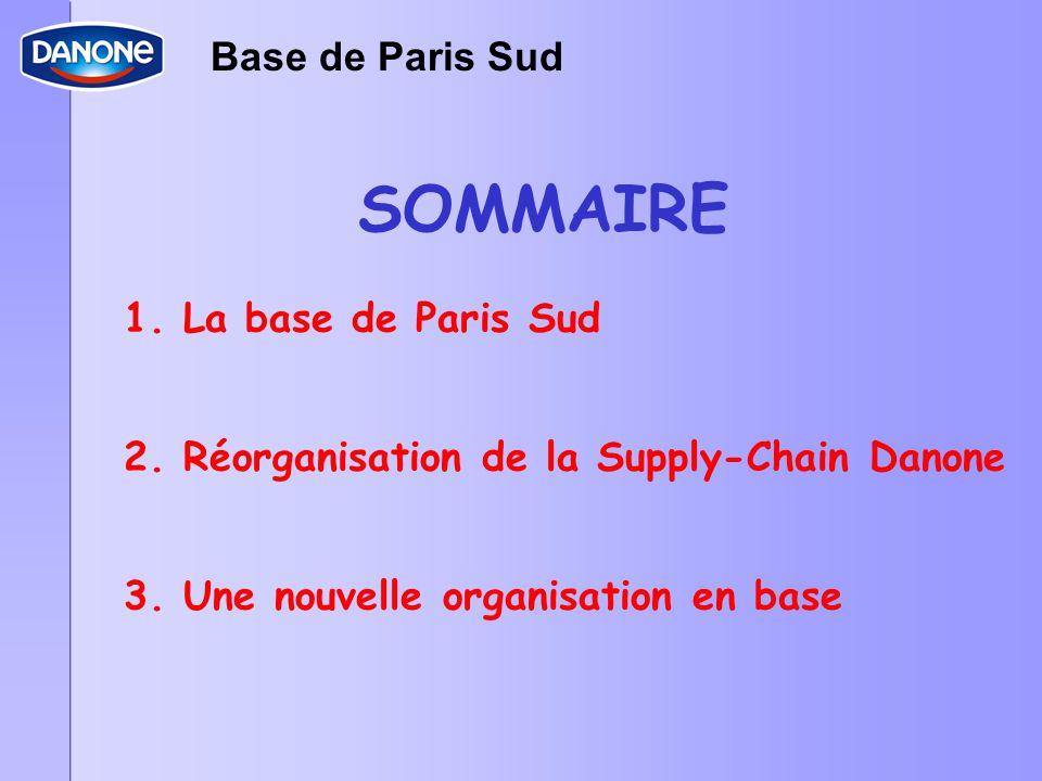 SOMMAIRE Base de Paris Sud 1. La base de Paris Sud