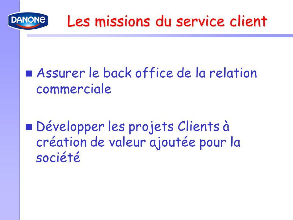 Les missions du service client