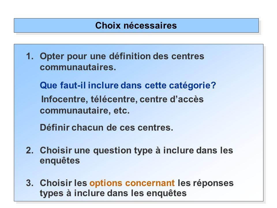 Choix nécessaires Opter pour une définition des centres communautaires. Que faut-il inclure dans cette catégorie