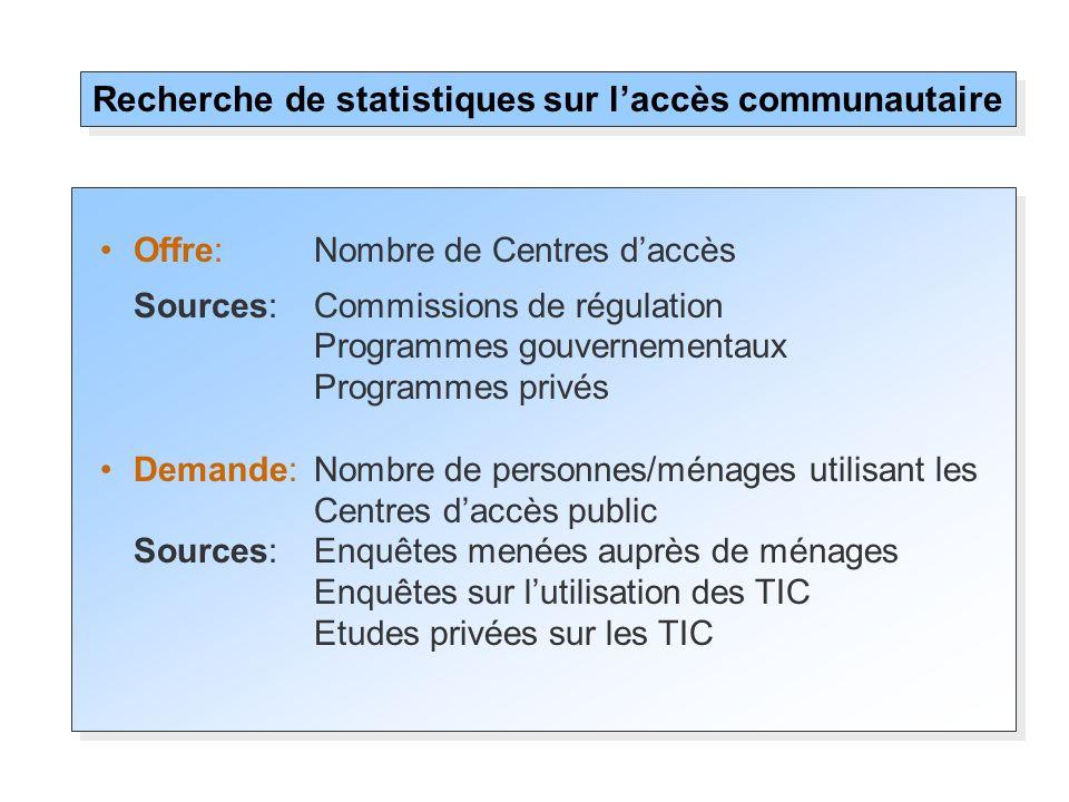 Recherche de statistiques sur l'accès communautaire