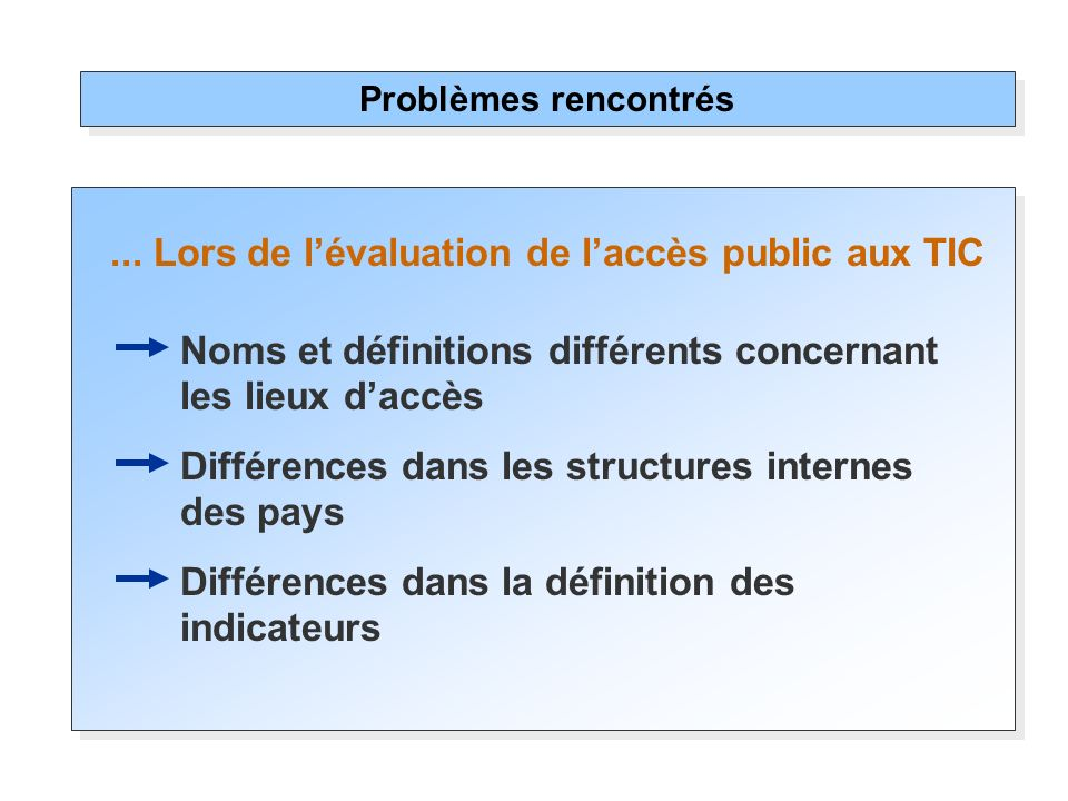 ... Lors de l'évaluation de l'accès public aux TIC