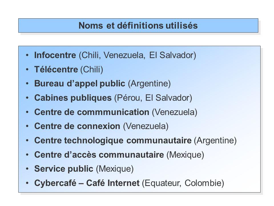 Noms et définitions utilisés