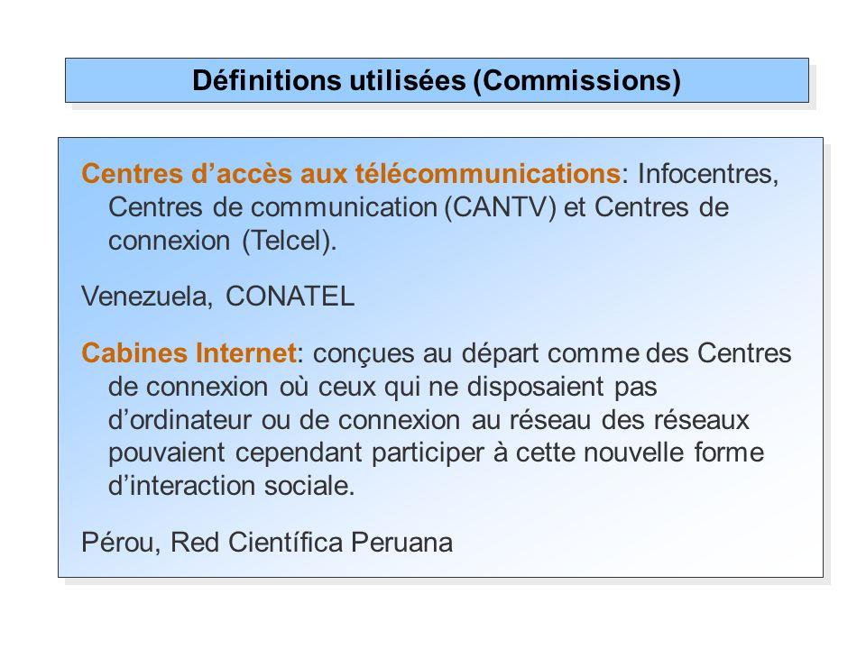 Définitions utilisées (Commissions)
