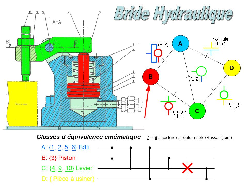 Bride Hydraulique A D B C