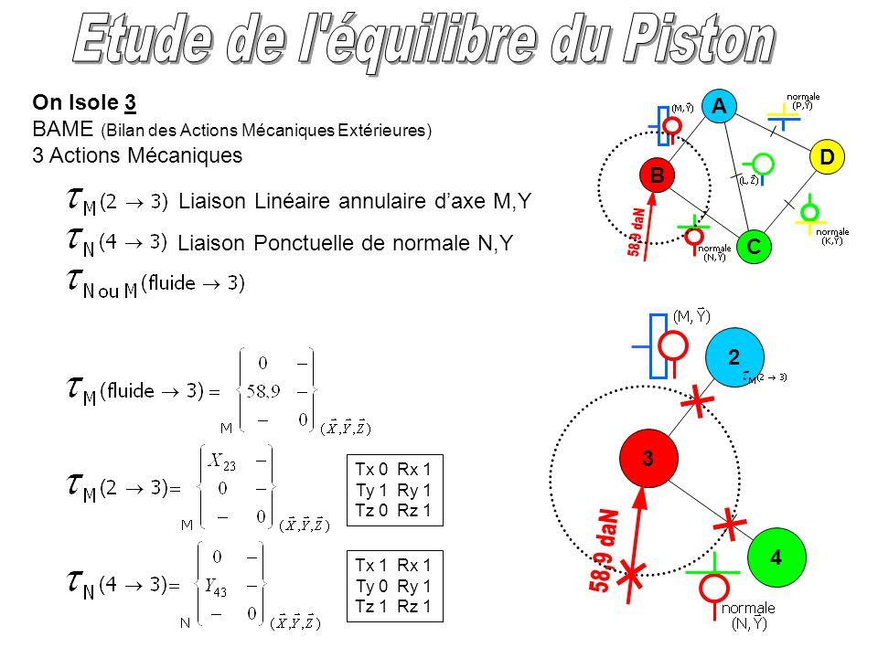 Etude de l équilibre du Piston