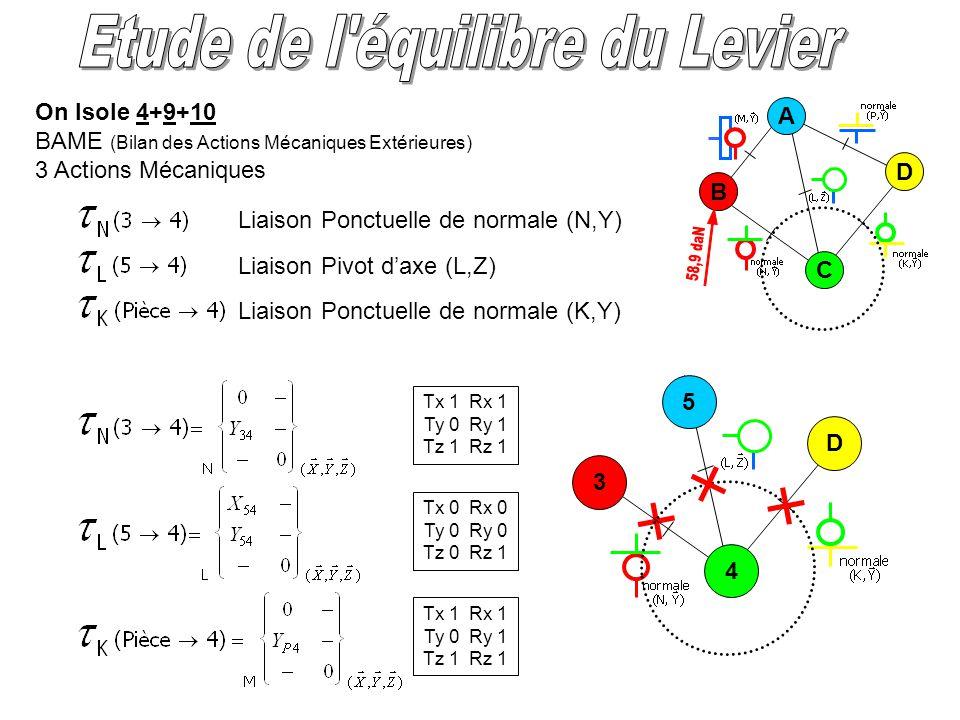 Etude de l équilibre du Levier