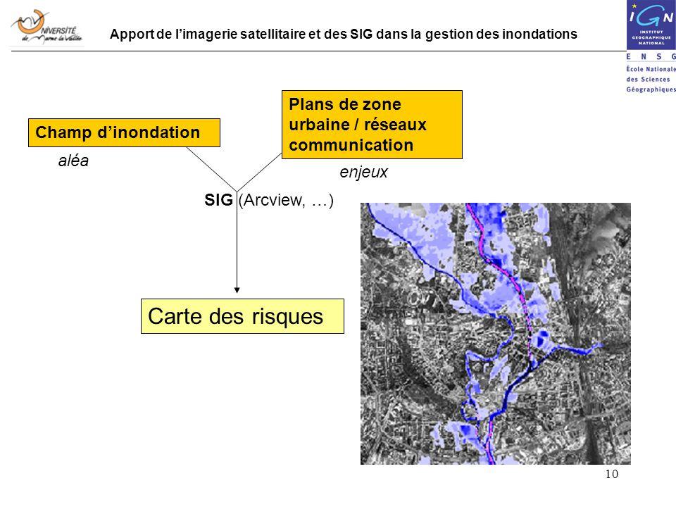 Carte des risques Plans de zone urbaine / réseaux communication