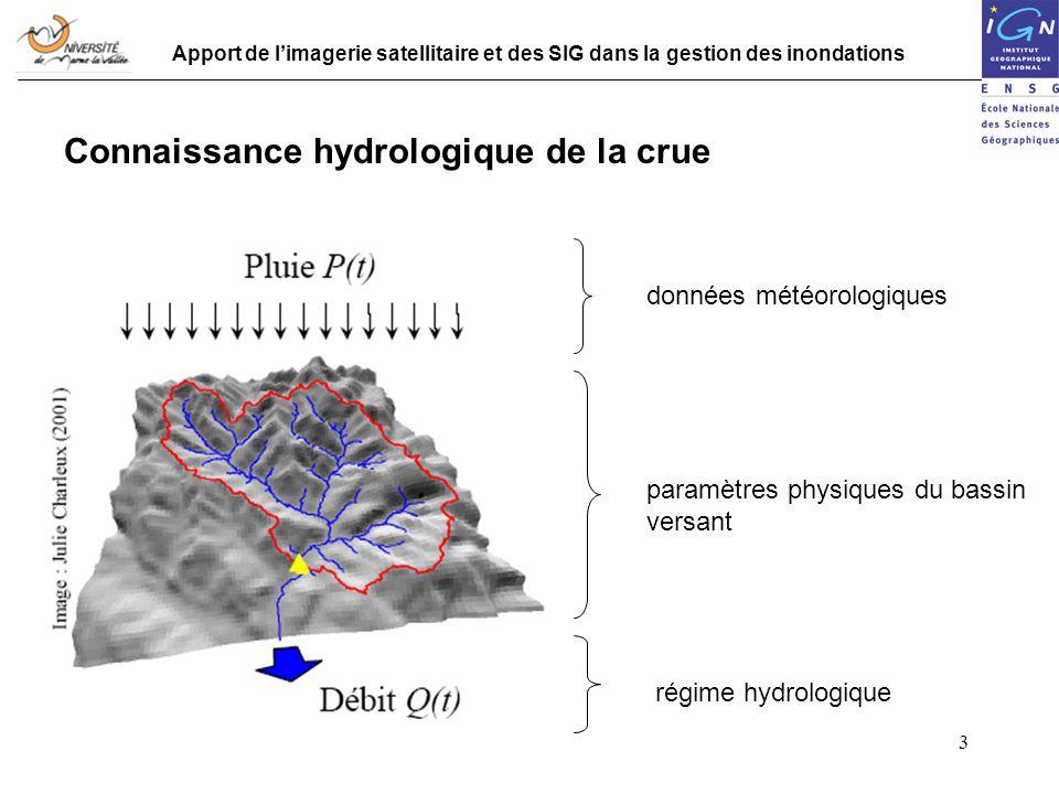 Connaissance hydrologique de la crue