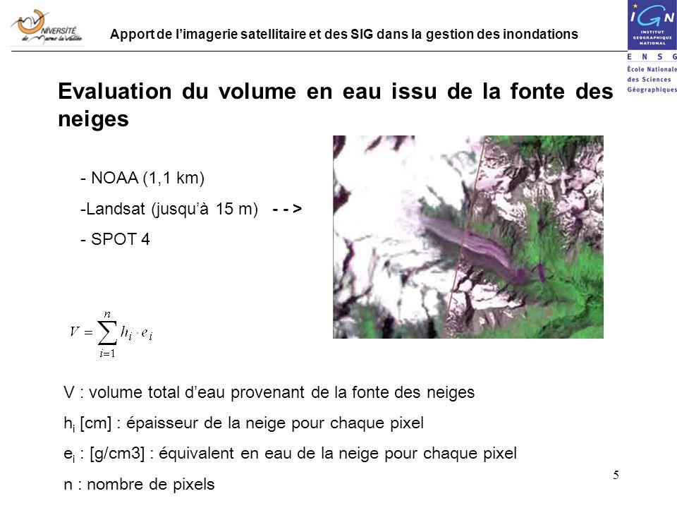 Evaluation du volume en eau issu de la fonte des neiges
