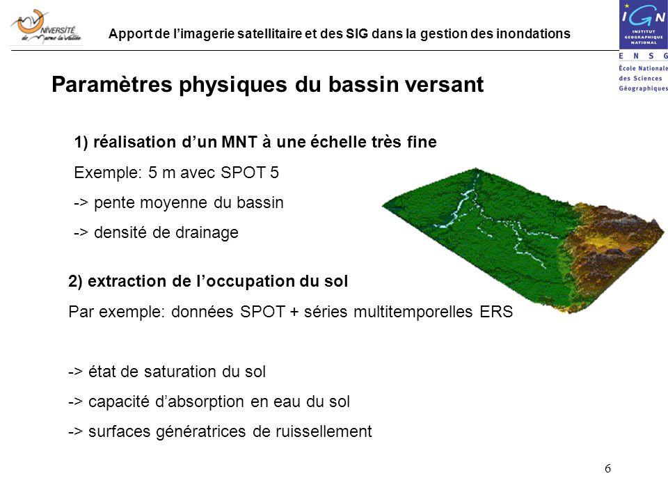 Paramètres physiques du bassin versant