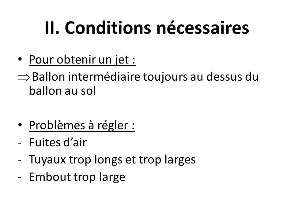 II. Conditions nécessaires