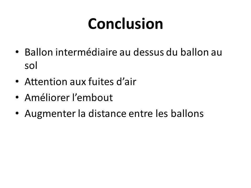 Conclusion Ballon intermédiaire au dessus du ballon au sol