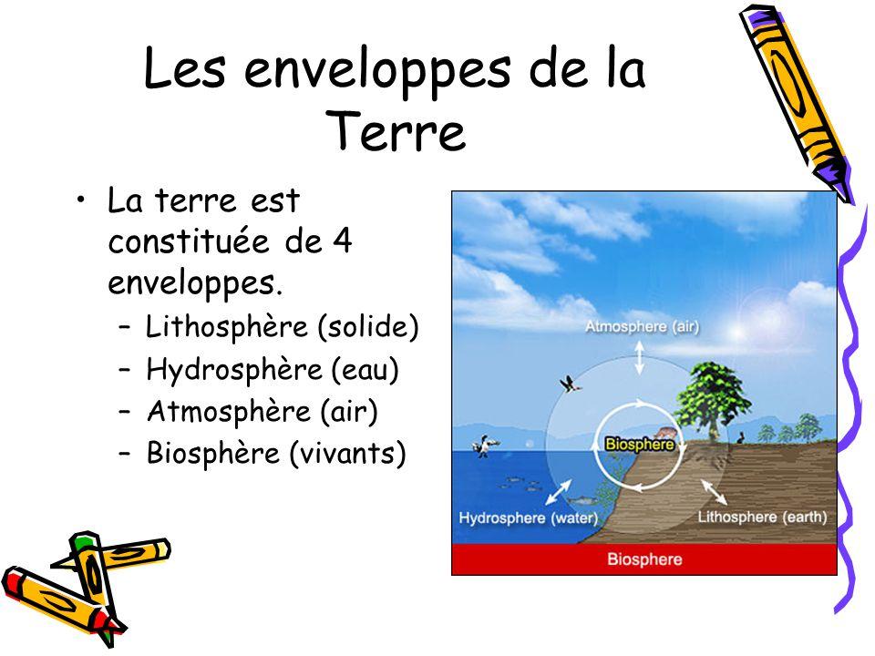 La lithosph re ppt video online t l charger for Les decoratives brut de terre