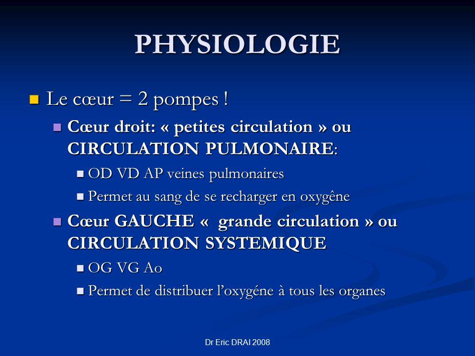 PHYSIOLOGIE Le cœur = 2 pompes !