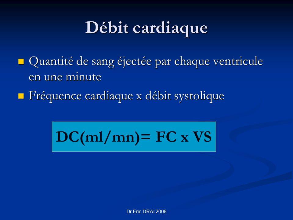 Débit cardiaque DC(ml/mn)= FC x VS