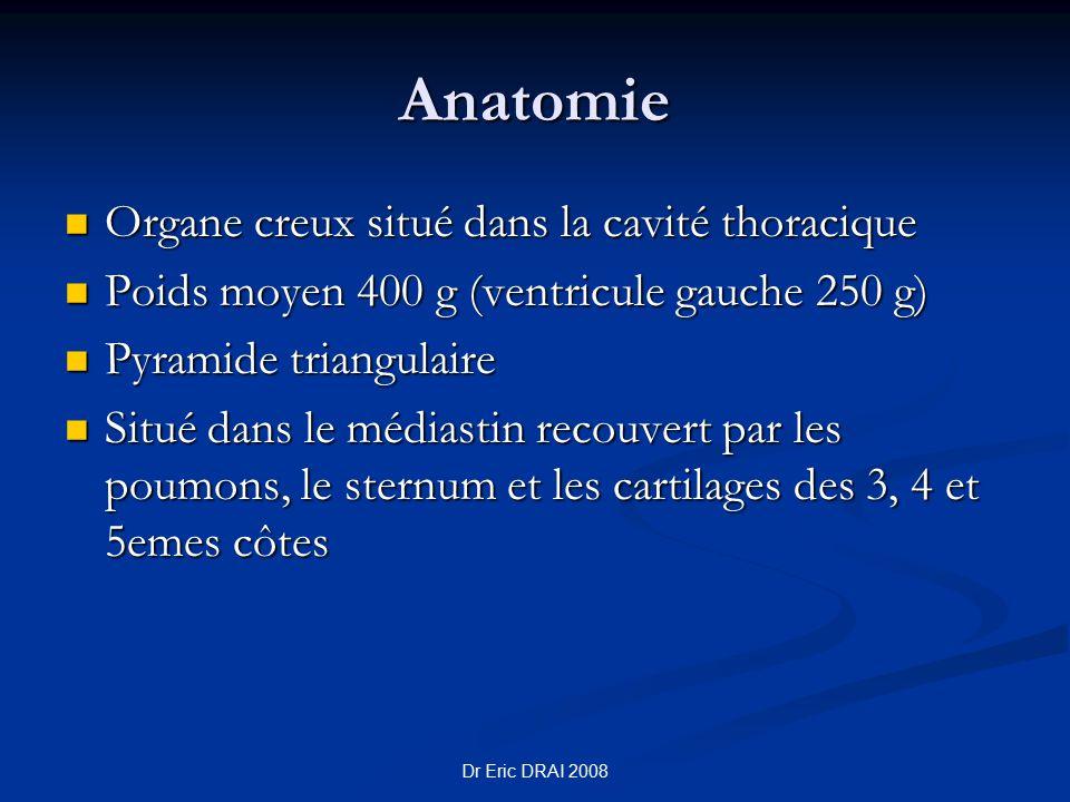 Anatomie Organe creux situé dans la cavité thoracique
