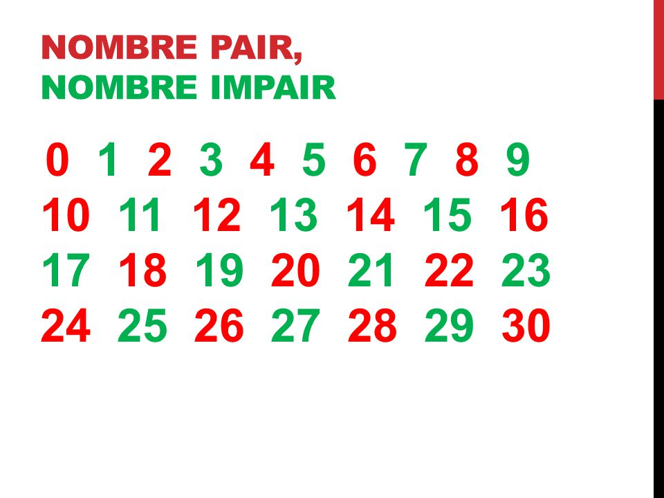 Les nombres pairs et impairs la sym trie ppt video for Le nombre 13 film