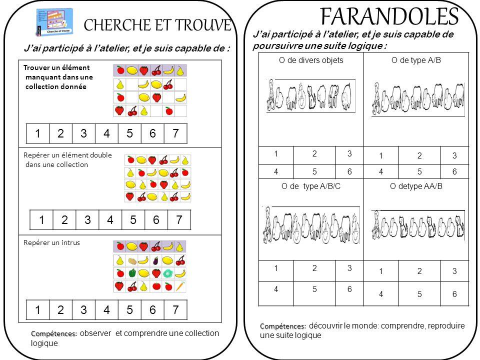 FARANDOLES CHERCHE ET TROUVE 1 2 3 4 5 6 7 1 2 3 4 5 6 7 1 2 3 4 5 6 7