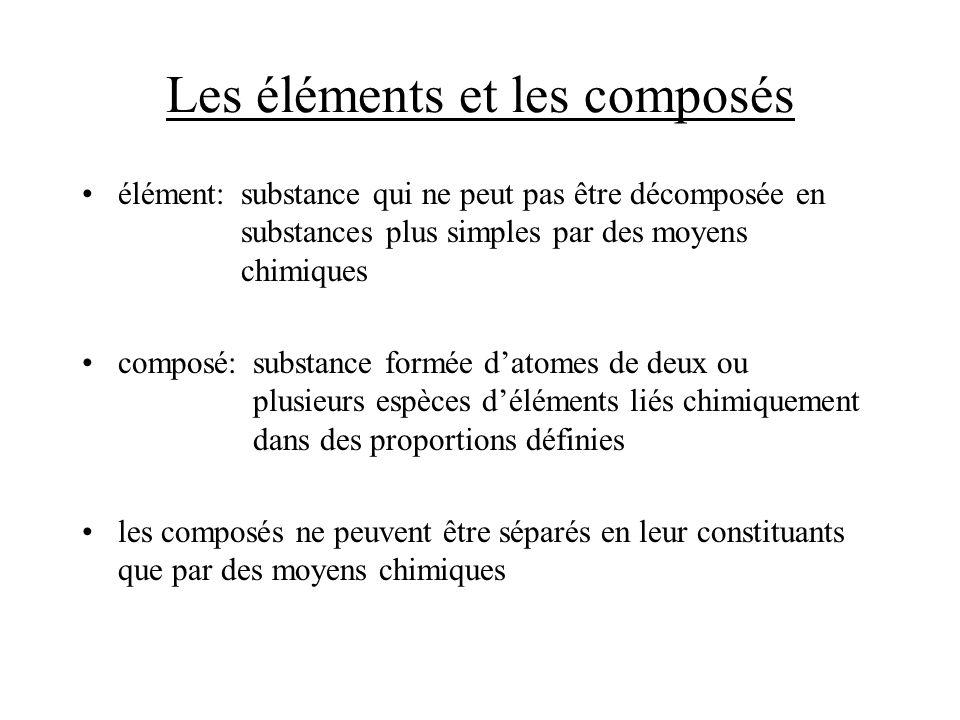 Les éléments et les composés