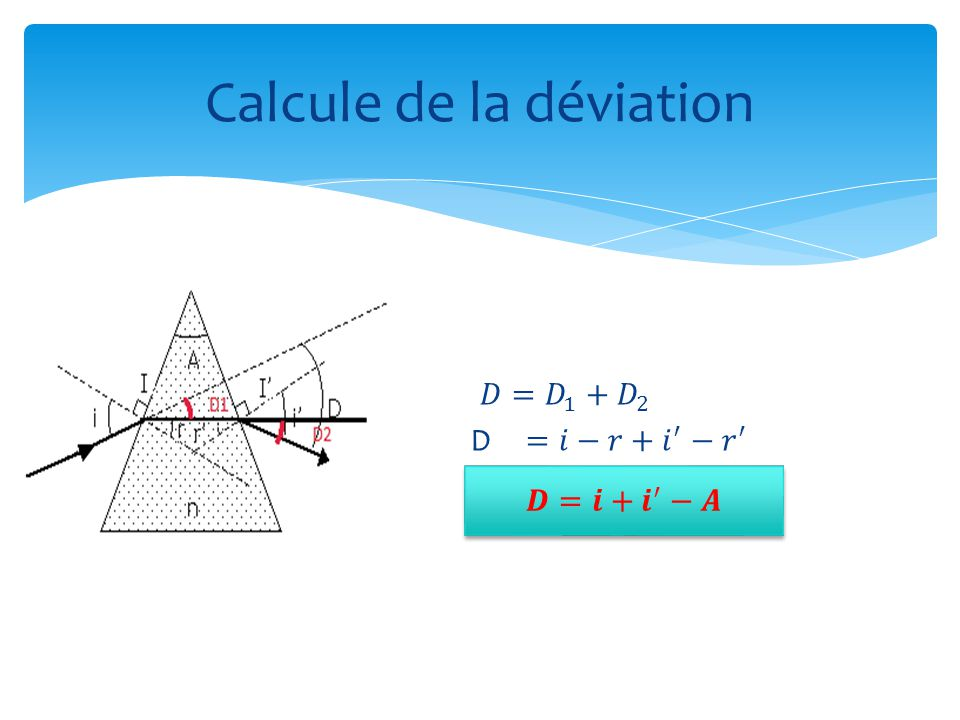 Calcule de la déviation