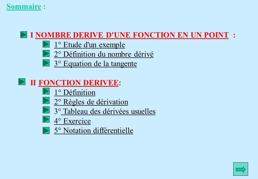 Fonction derivee ppt video online t l charger for Fonction d un multimetre