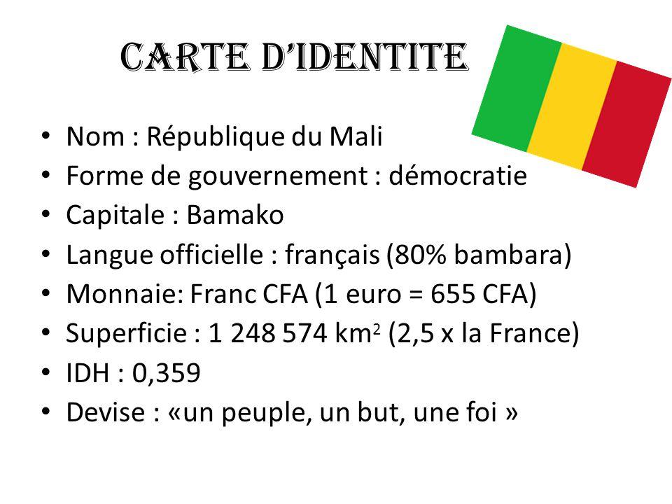 CARTE D'IDENTITE Nom : République du Mali