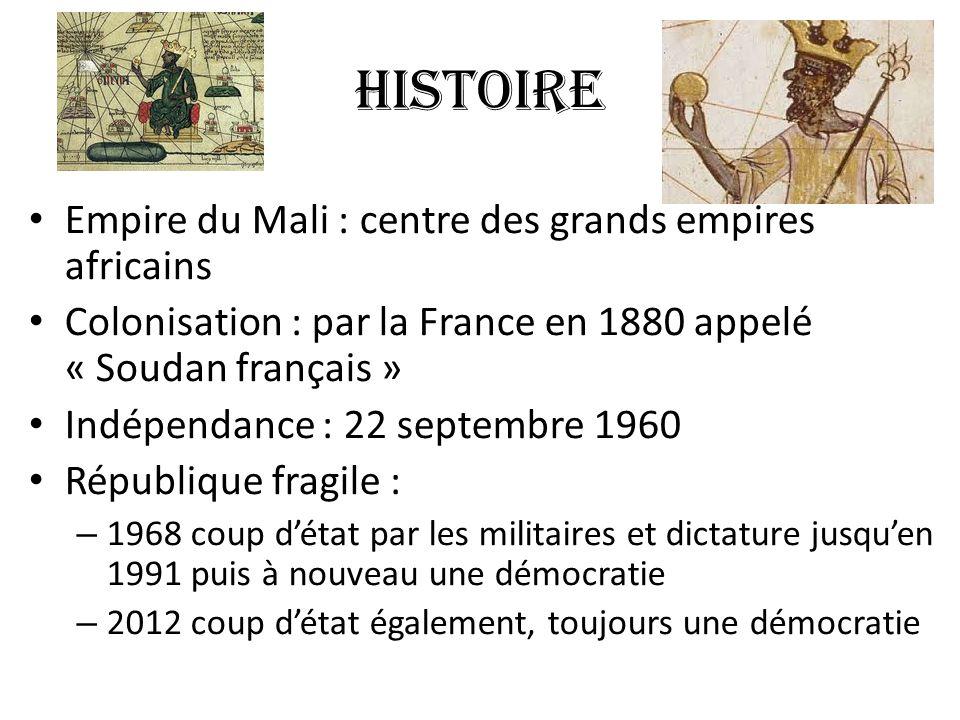 HISTOIRE Empire du Mali : centre des grands empires africains