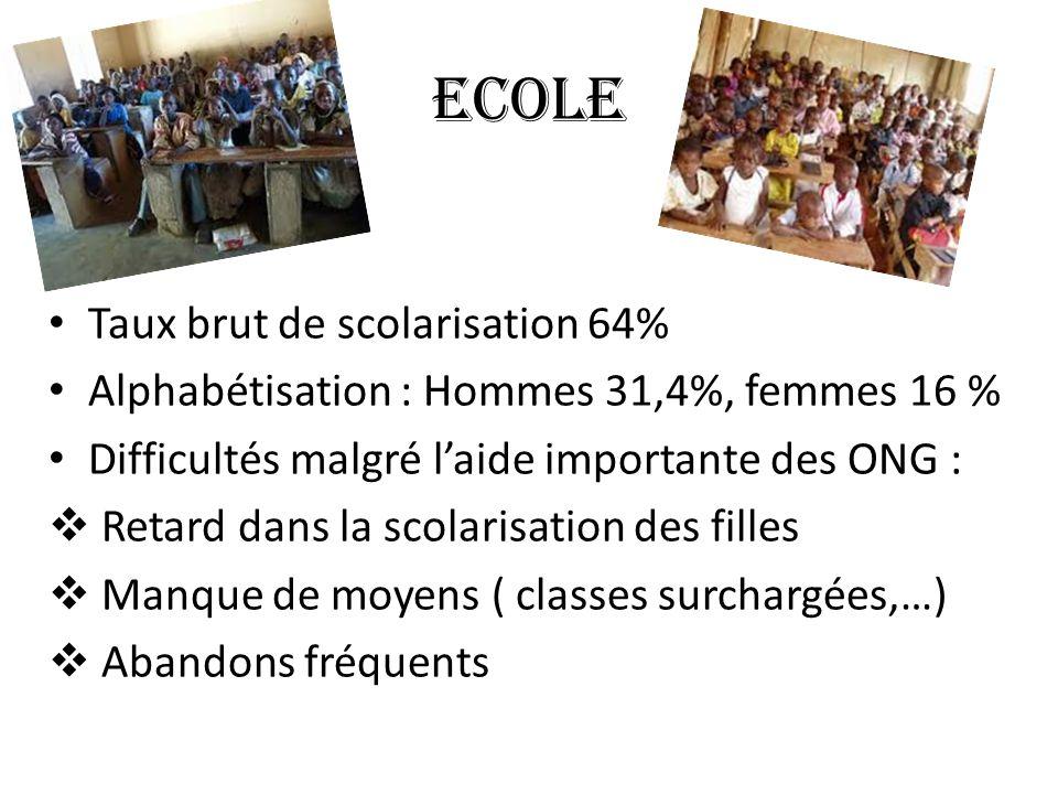 Ecole Taux brut de scolarisation 64%