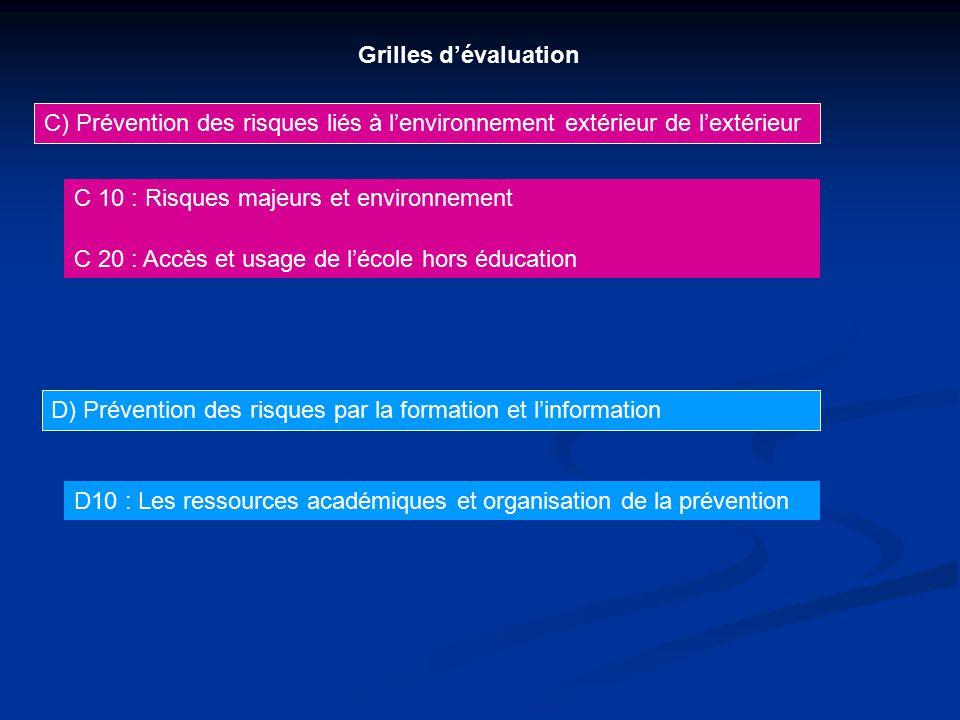 Evaluation des risques sante et securite au travail - Grille d evaluation des risques psychosociaux ...