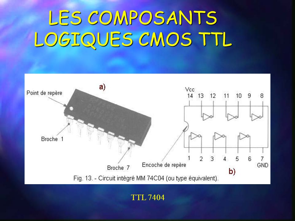 Les composants electroniques ppt video online t l charger for Portes logiques cmos