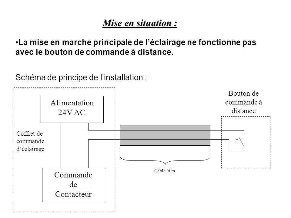 Bouton de commande distance ppt t l charger for Eclairage exterieur avec commande a distance