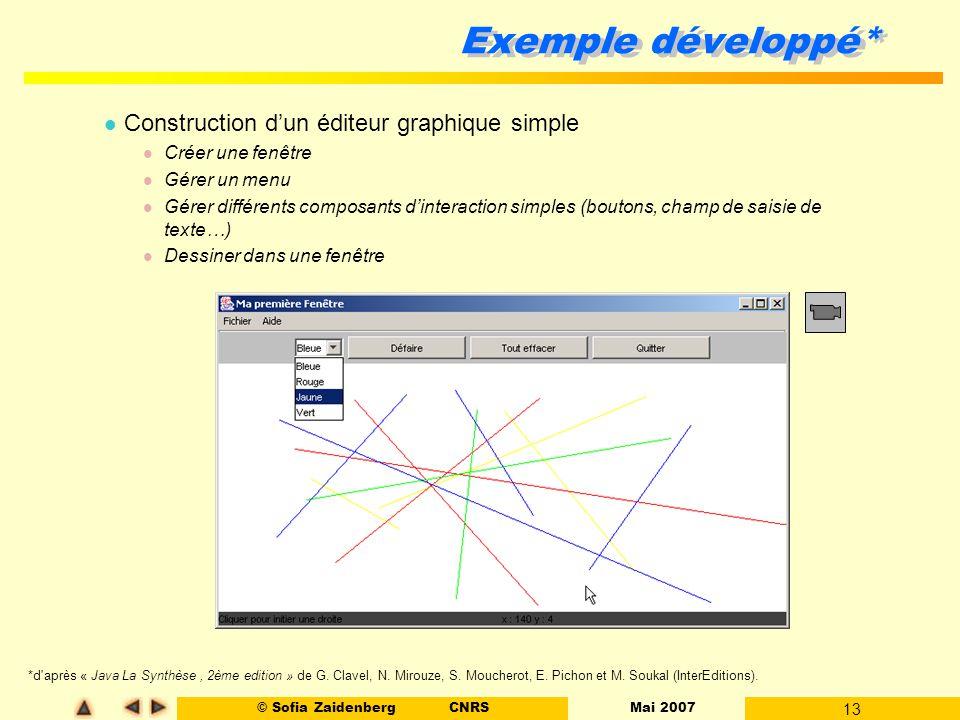 Construire une interface graphique en java ppt t l charger for Fenetre java