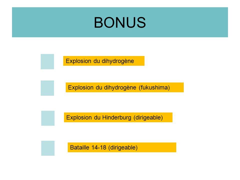 BONUS Explosion du dihydrogène Explosion du dihydrogène (fukushima)