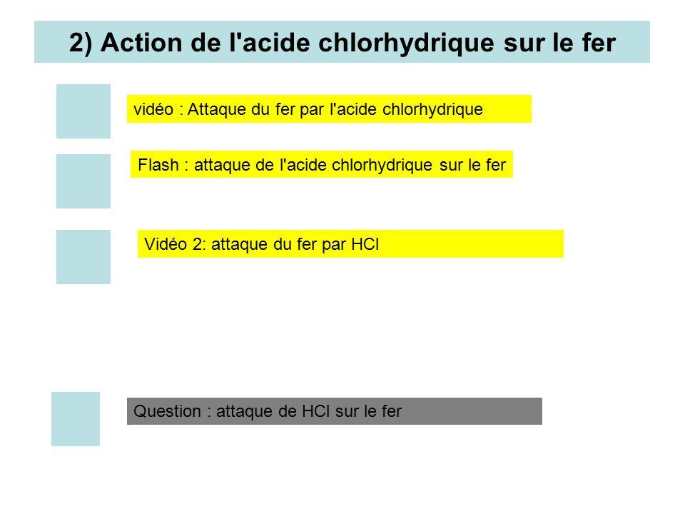 2) Action de l acide chlorhydrique sur le fer