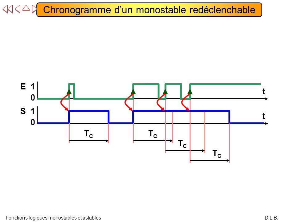 Fonctions logiques monostables et astables ppt video for Fonction logique et